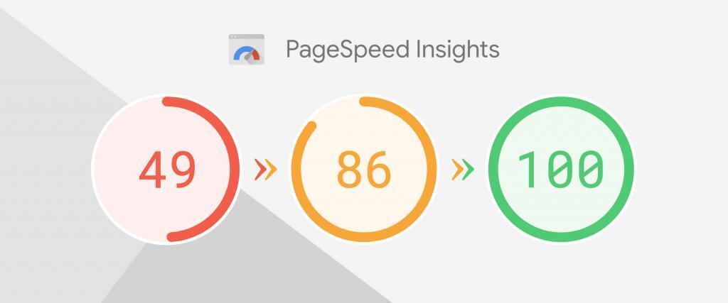 ทำไมต้องปรับ Page Speed ?
